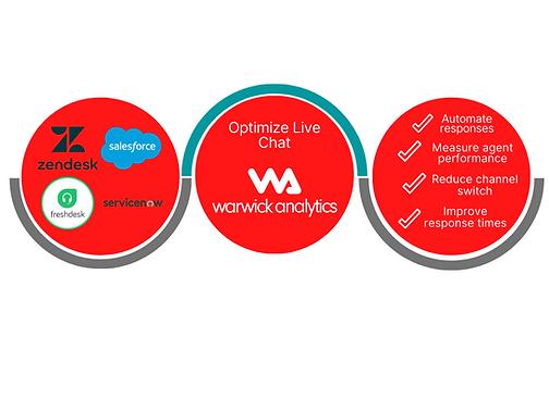 WA app integration (2).png