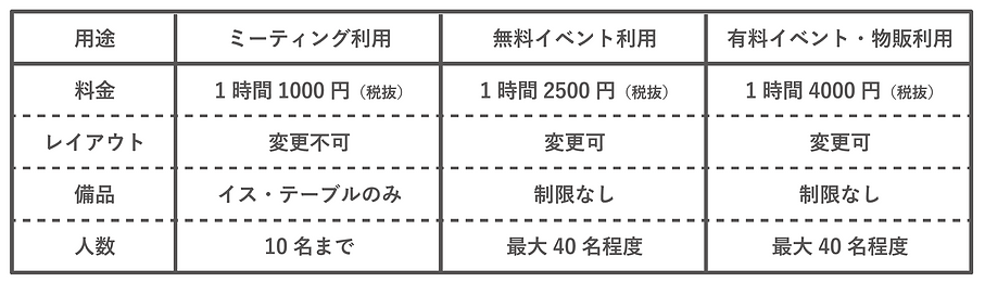 レンタル表.png