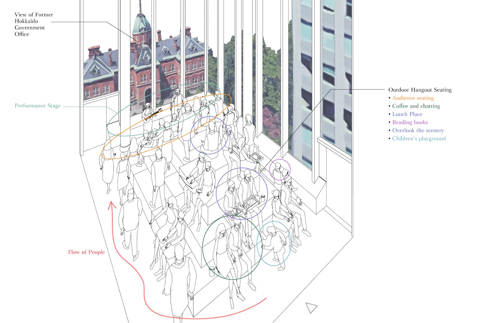 陳婕萱+五十嵐淳建築設計事務所「多様なきっかけを生む、スタイロの丘をつくる」