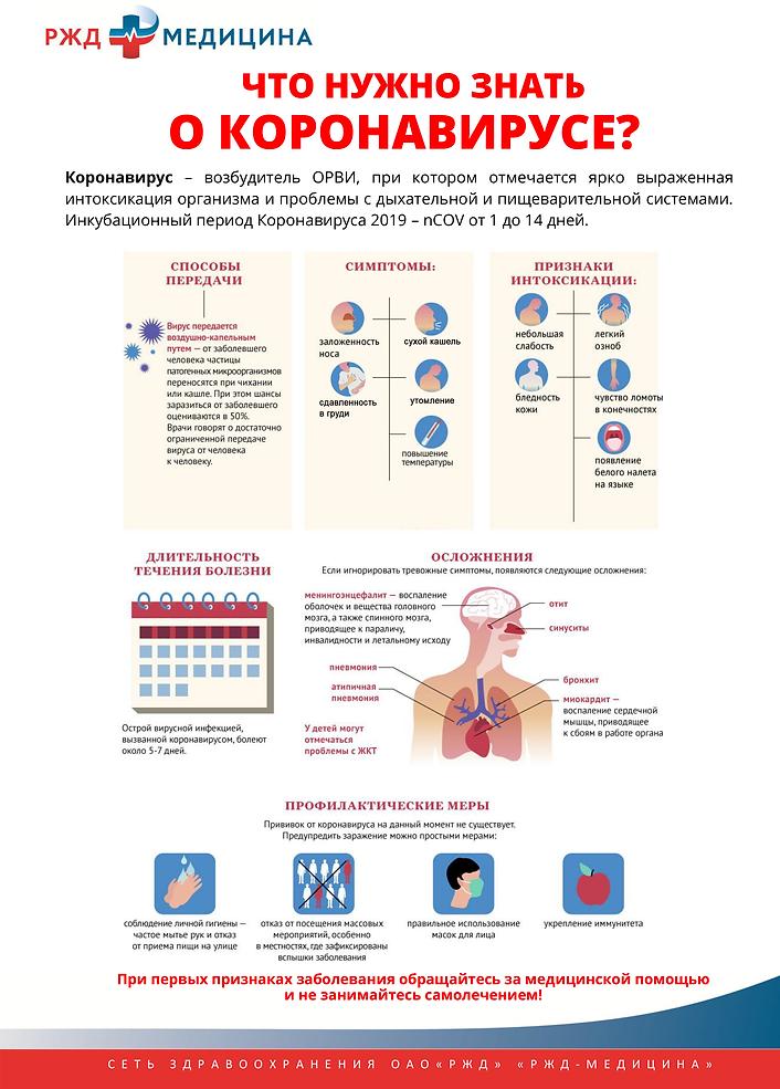 Приложение 3_Коронавирус РЖД МЕДИЦИНА(2)