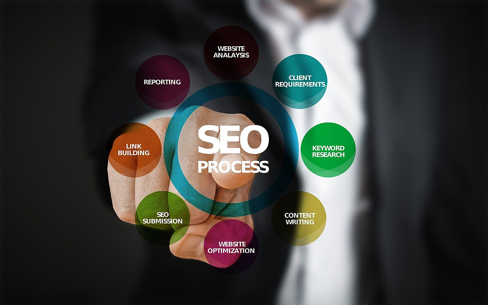 What is the SEO benefit of Guest Blogging