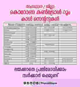 Kerala Coronavirus Helpline Numbers