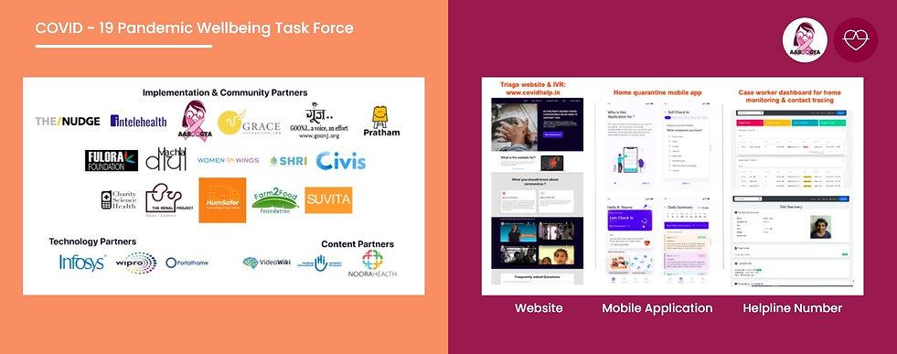 COVID-19  Wellbeing Taskforce Banner 5.j