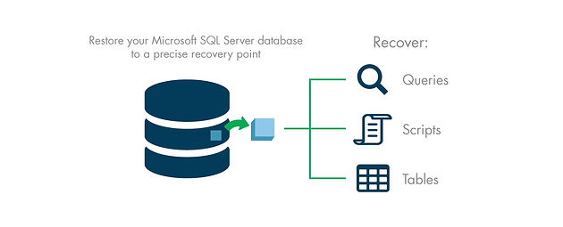 Repair MSSQL Database from Suspect Mode | MS SQL Repair