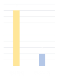 인력그래프2.png