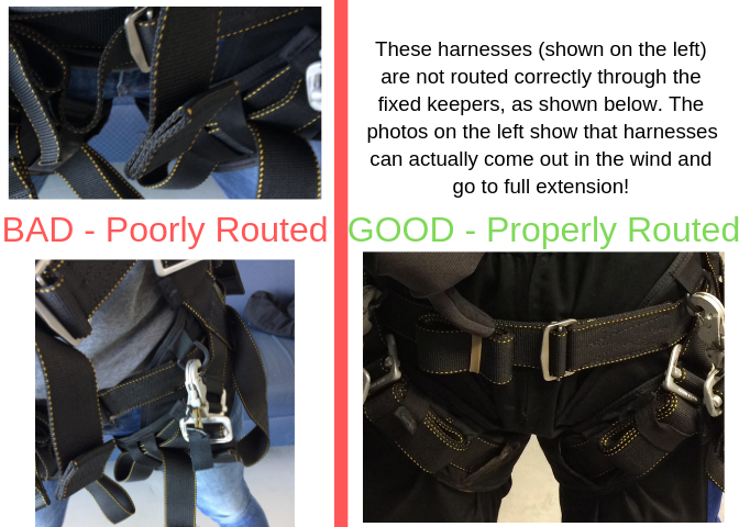 Examples of poor and proper harness routing, skydiving