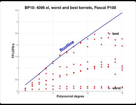 BP1fig1P100Blog.png