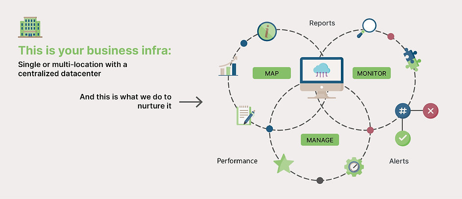 infra ims-this is your business.jpg