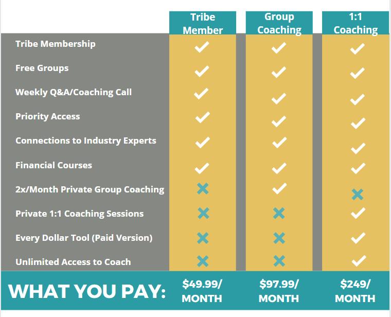 Comparison of services.PNG