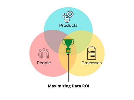 DataOps for Digital Transformation