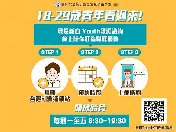 【Youth職涯就業諮詢平臺】