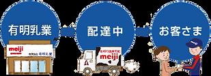 haitotsu_img.png