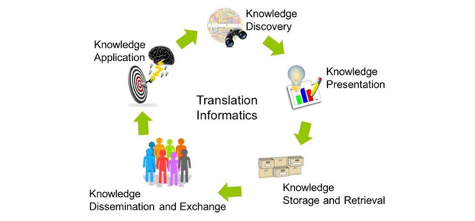 translation_knowledge_management_part1_eng.jpg
