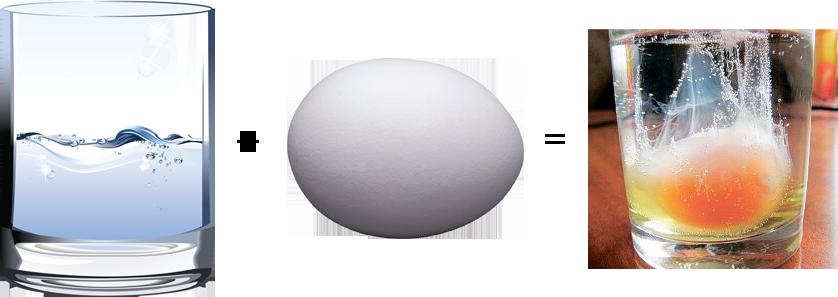בדיקת כישוף בעזרת ביצה