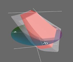 Espacio de color CIE explicado por atmez