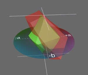 Espacio de color Gracol explicado por atmez