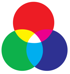 AdditiveColorCirclesCMYK285x300png.png