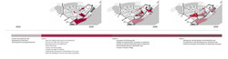 Kiel 2050 Timeline
