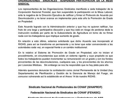 COMUNICADO CONJUNTO ORGANIZACIONES SINDICALES SUSPENDEN PARTICIPACIÓN EN LA MESASINDICAL