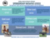Sponsorship Initiative levels (6).png