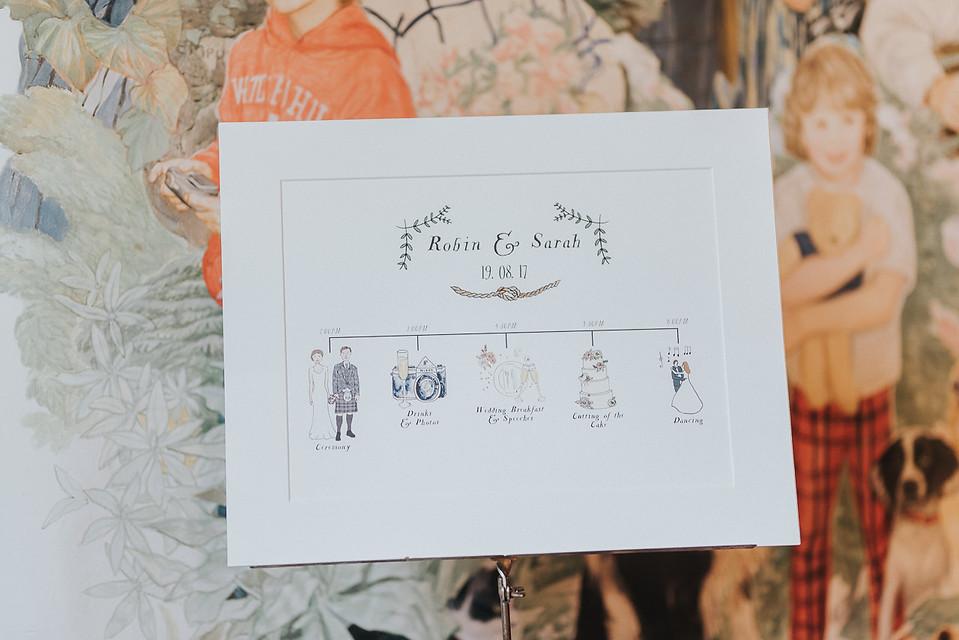 Fingask Castle, wedding photos, wedding photographer, Rait, Perth, Scotland, Karol Makula Photography-13.jpg