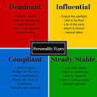 Personality-Types-Web.jpg