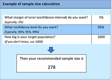 Sample size calc.png