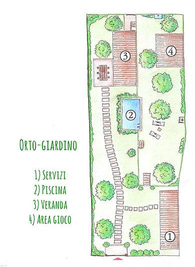pianta giardino1.jpg