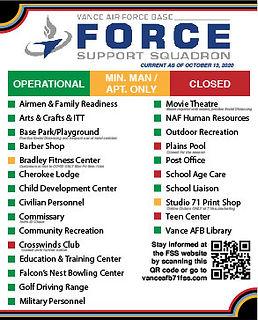 updated activity operation status NOV  2