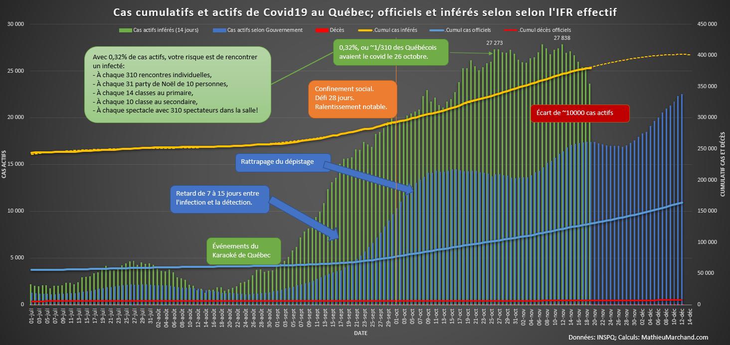 Covid 2e vague cas actifs.png