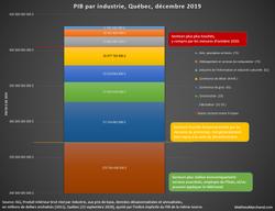 PIB Qc 2.png
