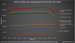 PIB Qc 1.png