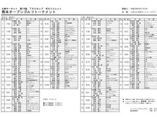 第19回TKUカップ熊本オープン決勝初日組合せ表のお知らせ