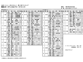 第20回TKUカップ熊本オープン決勝組合せ更新の件