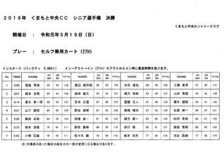 2019年 シニア選手権決勝(27H)の組み合わせのお知らせ