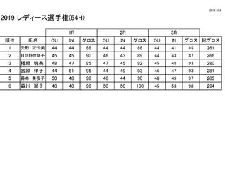 レディース選手権 成績表のお知らせ