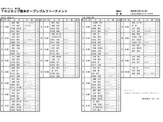 TKUカップ熊本オープン 組合せ表更新のお知らせ