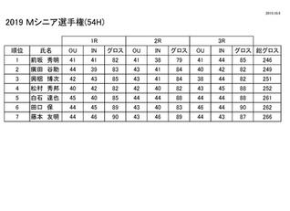Mシニア選手権 成績表のお知らせ
