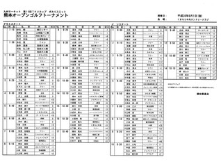 第19回TKUカップ熊本オープン決勝組合せ更新の件