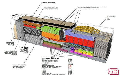 CRW Logistics Design
