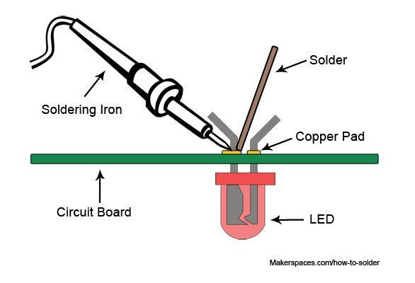 how-to-solder-reference-guide-section-1.