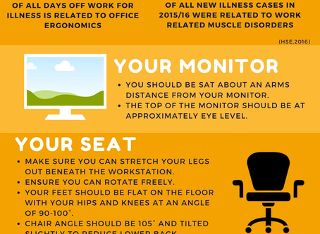 Are you Sitting Comfortably? Posture and core strength can effect performance.