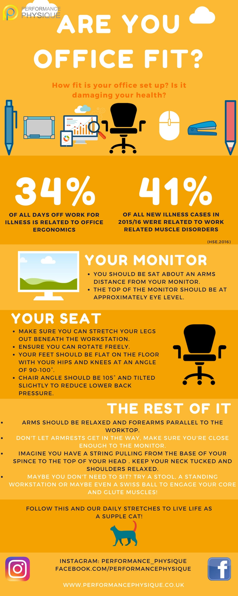 Are you office fit infographic, ergonomic workstation for posture and core strength.