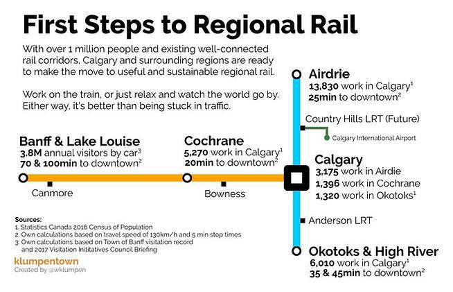 First Steps to Regional Rail.jpg