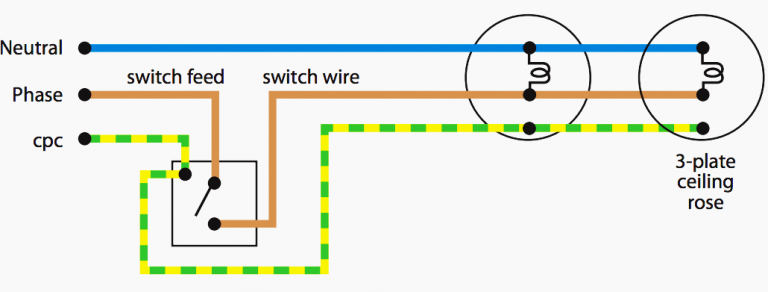 Extra lighting fed from the same switch, wired in parallel (new cable colours)