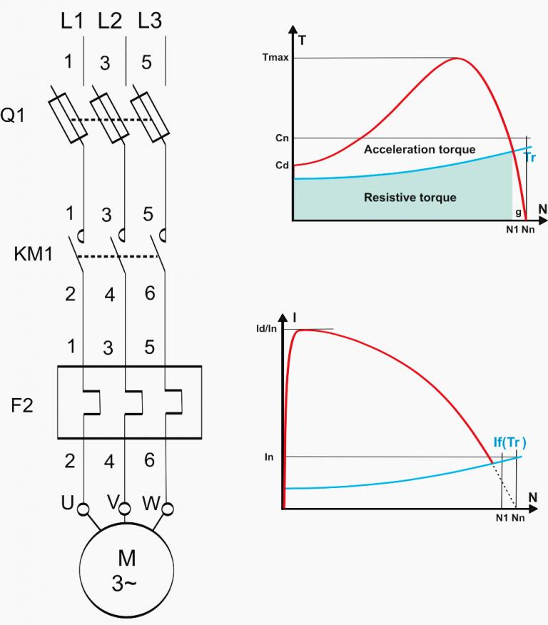 Doğrudan çevrimiçi motor başlatma şeması