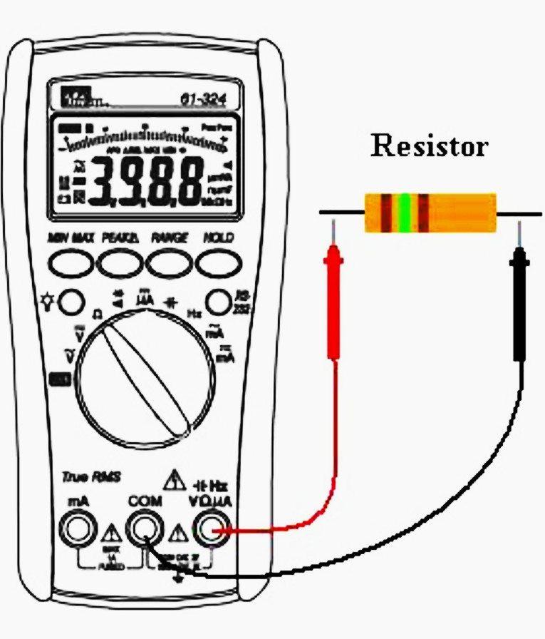Resistance Measurements