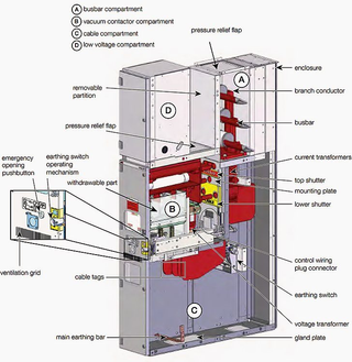 Basics of Primary MV Switchgear