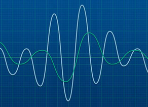 Network Harmonics Analysis