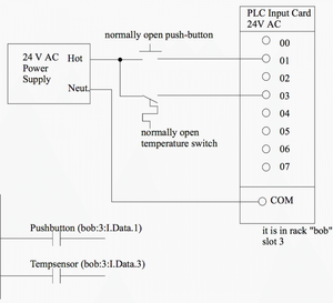 PLC input card